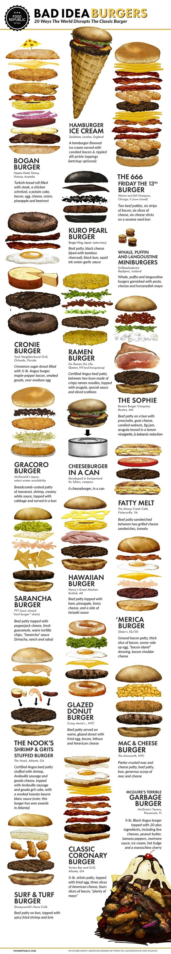 original_bad-idea-burgers-infographic.jpg