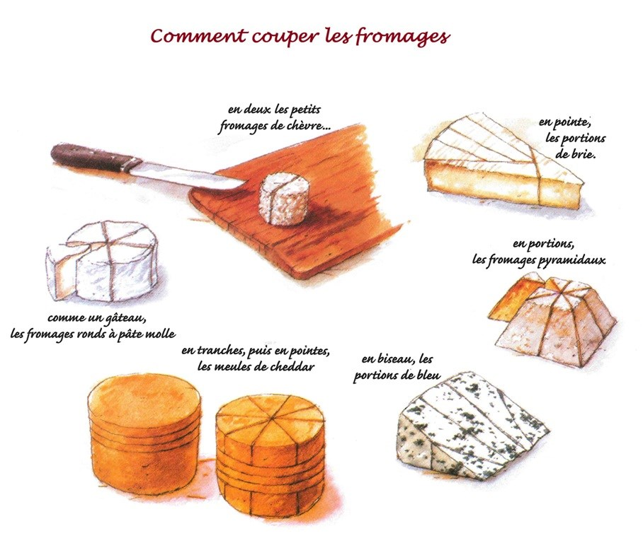 comment couper fromage