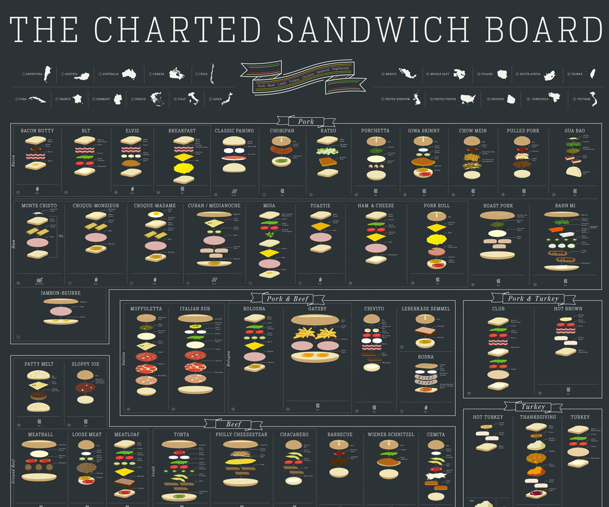 the-charted-sandwich-board-17639.jpg